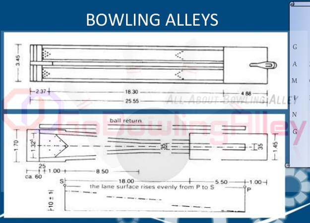 625x450 bowling lane archives - Bowling Lane Drawing