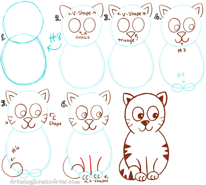 675x607 big guide to drawing cartoon cats with basic shapes for kids - Number Drawing For Kids