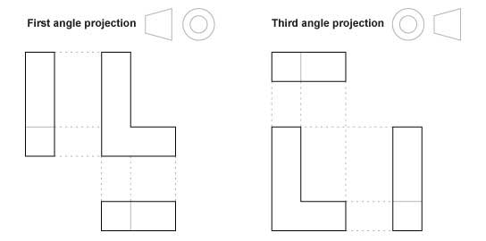 544x270 orthographic projection, drawing a comprehensive guide - Orthographic Drawing