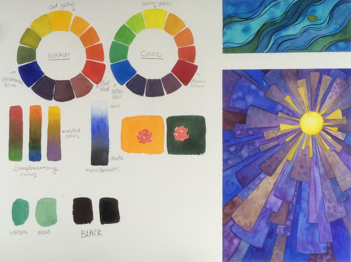1161x867 Introduction To The Color Wheel Amp Color Theory - Color Watercolor