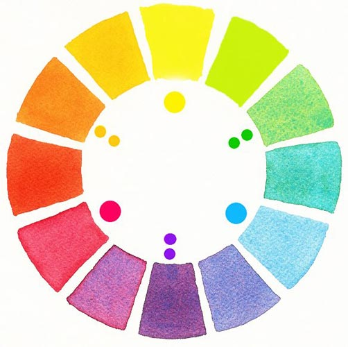502x500 Watercolor Color Wheel, Painting Techniques - Color Watercolor