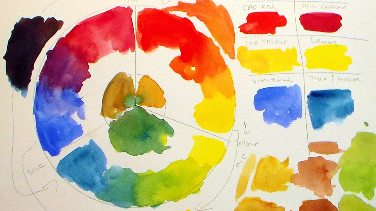 1319x741 Color Wheel How To Mix Colors With A Limited Palette - Color Wheel For Watercolor Painting