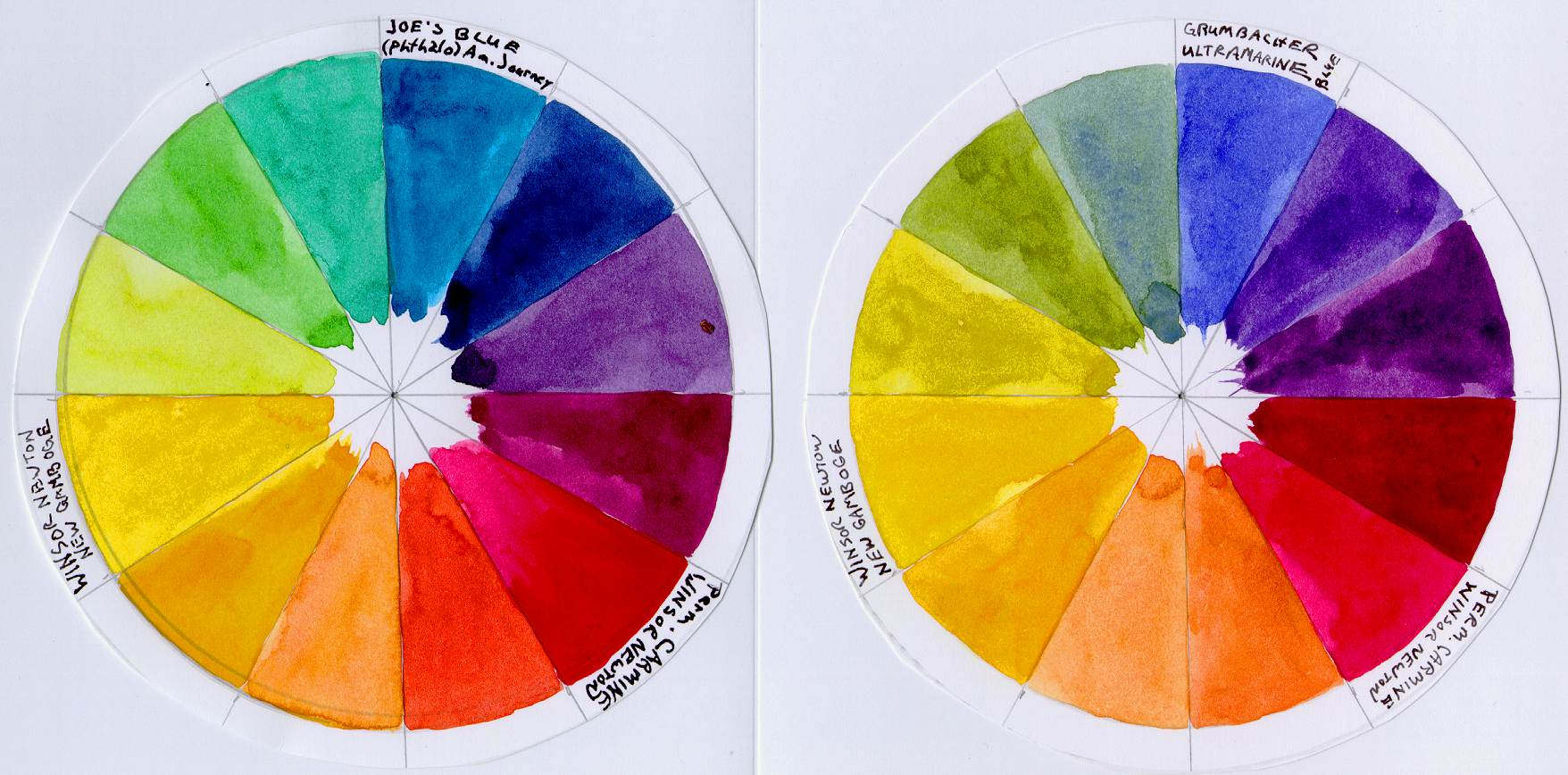 1756x868 Color Wheels Creative Color - Color Wheel For Watercolor Painting