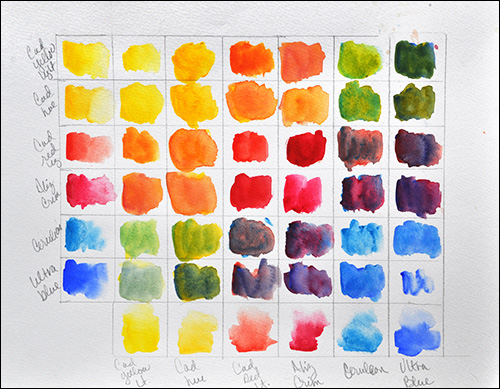 500x389 Why A Color Chart And Color Wheel Are A Must Have For Painters - Watercolor Color Mixing Chart