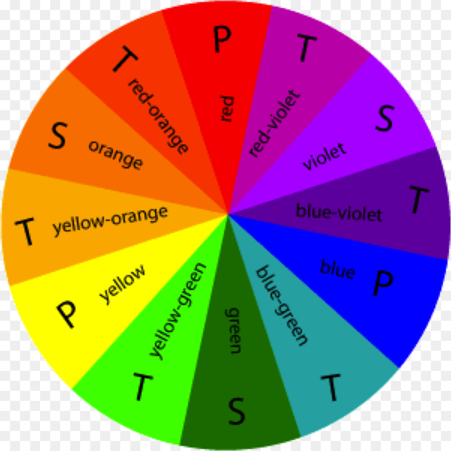 900x900 Complementary Colors Color Wheel Color Scheme Tertiary Color - Watercolor Color Schemes