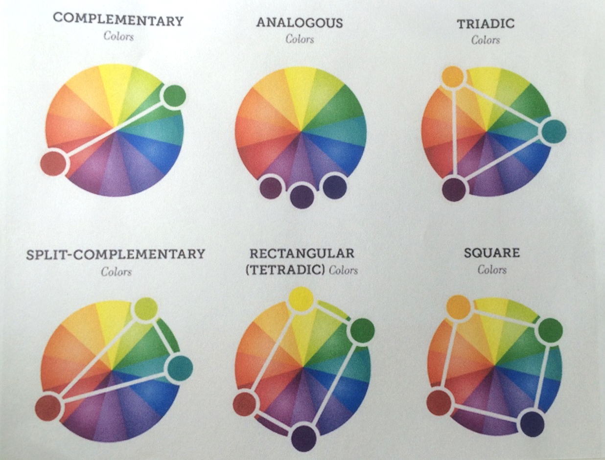 1236x940 Introduction To The Color Wheel Amp Color Theory - Watercolor Color Schemes