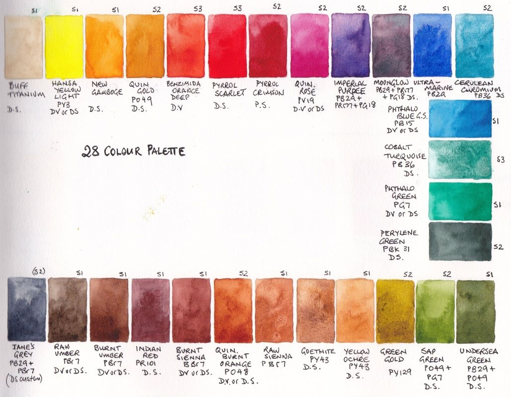 1029x800 Bathroom. 8 Color Schemes Clipart Color Palette What Are Schemes - Watercolor Color Schemes