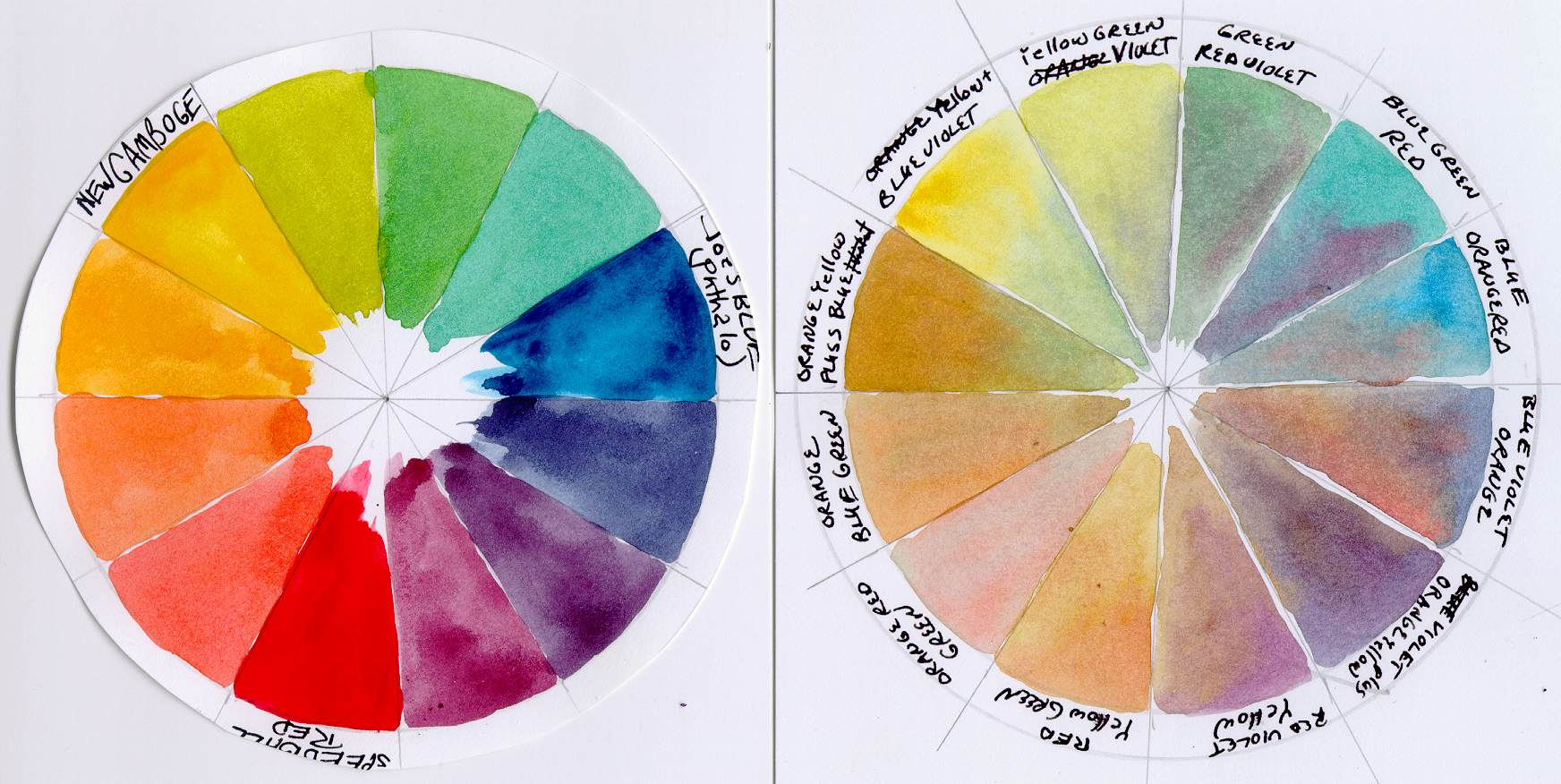 1744x876 Color Wheels Creative Color - Watercolor Color Wheel