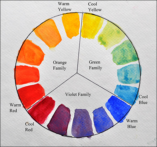 500x470 Why A Color Chart And Color Wheel Are A Must Have For Painters - Watercolor Color Wheel