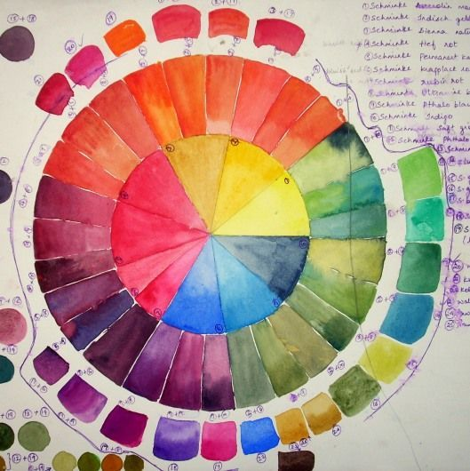 529x530 Color Wheel Art Tutorials Color Wheels, Watercolor - Watercolor Color Wheel