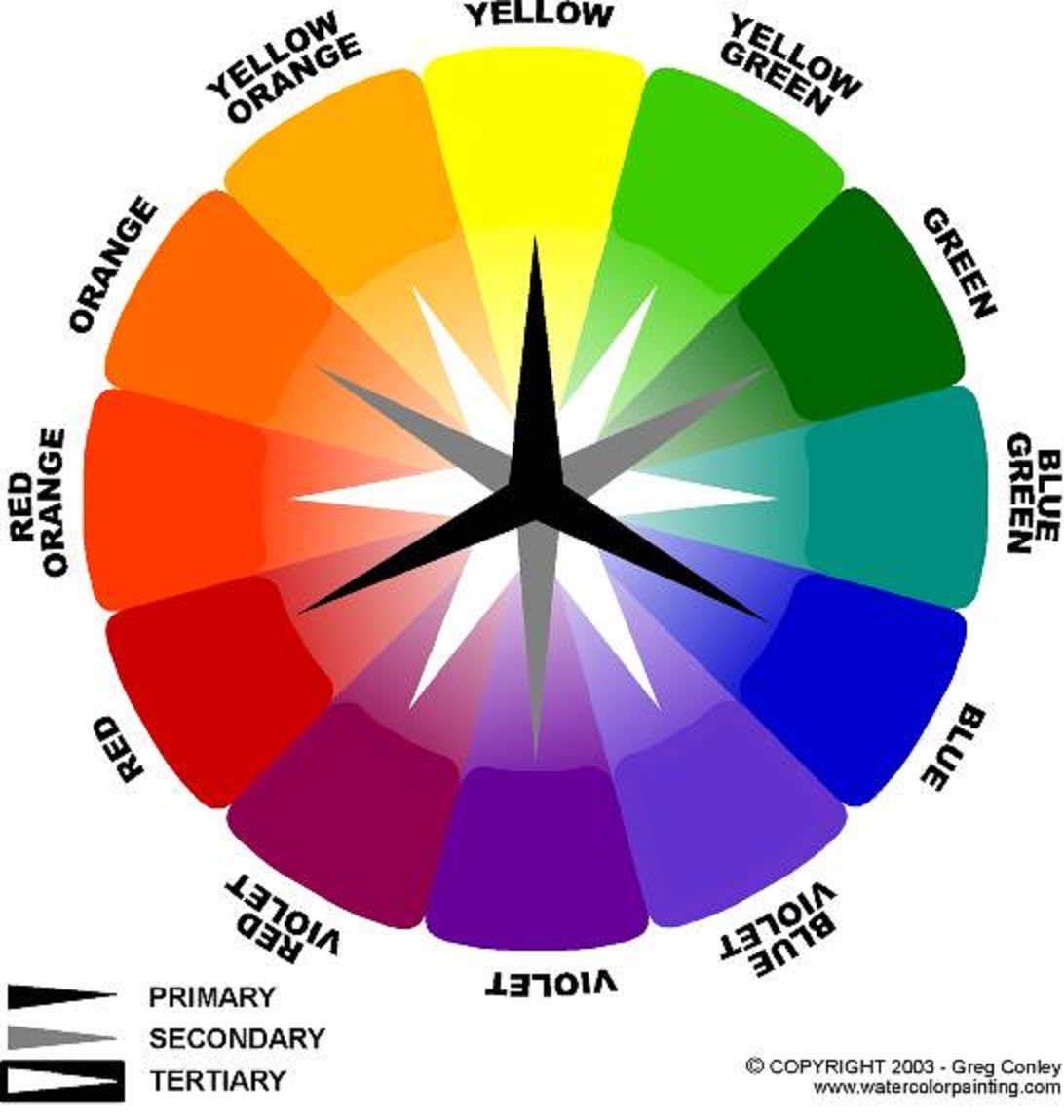 1092x1150 Color Theory Facts And Thoughts In Color - Watercolor Color Wheel