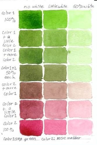 333x500 Color Mixing Chart Paint Color Palletsampcharts Color - Watercolor Mixing Chart
